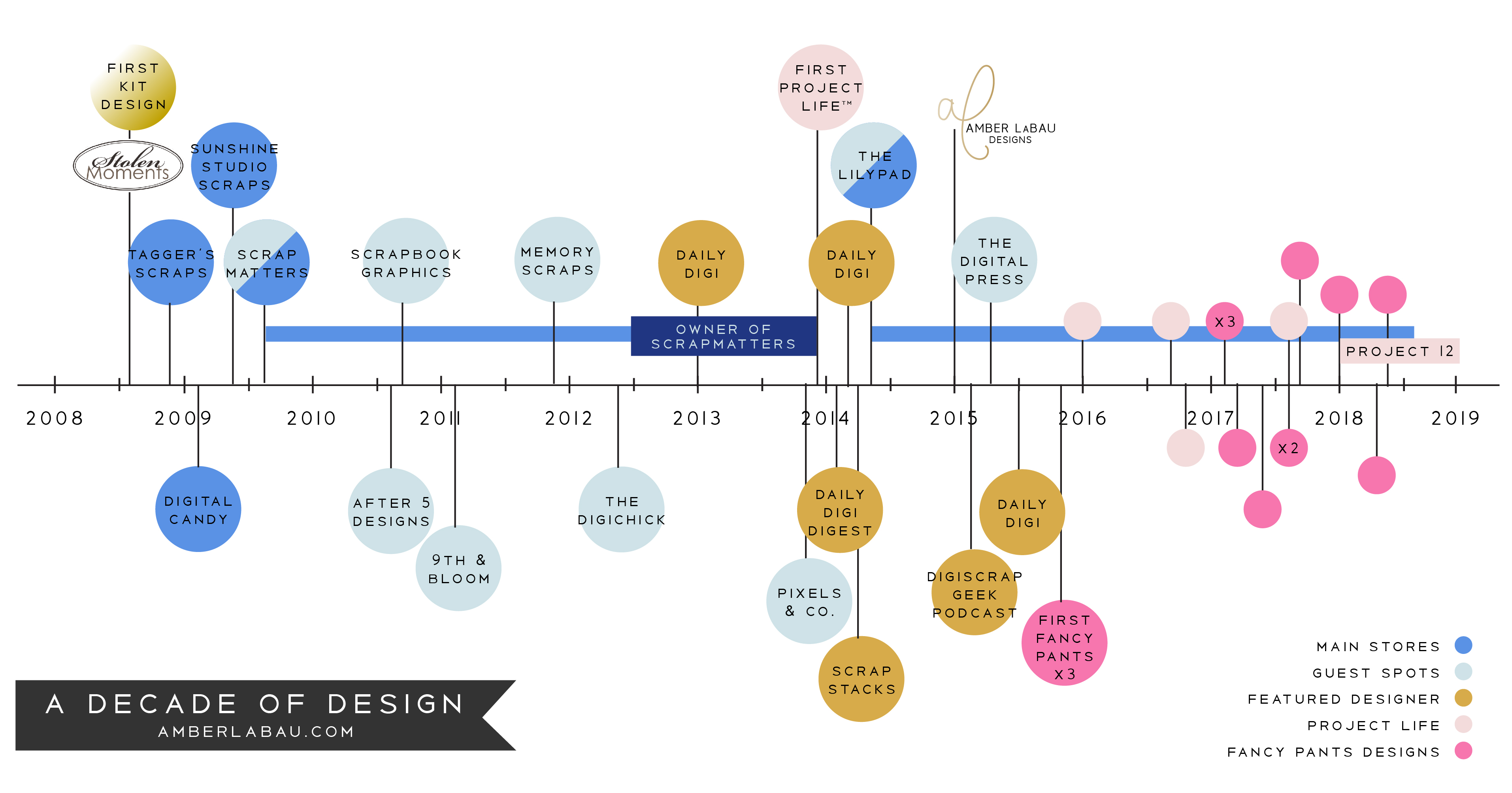 designer timeline-color-01.jpg