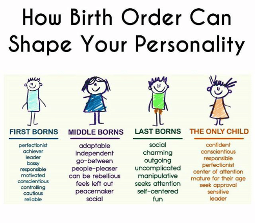 how-birth-order-can-shape-your-personality-first-borns-middle-20380807.png