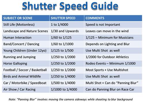 ShutterSpeedTen500x354JPG.jpg