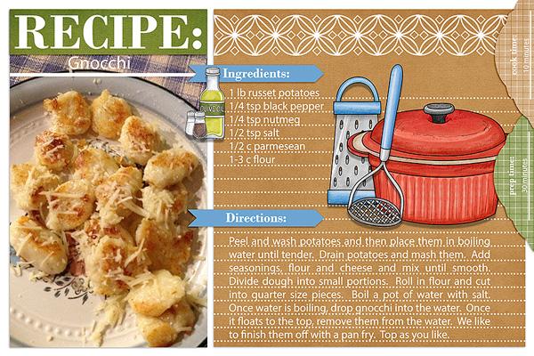 digital recipe card template