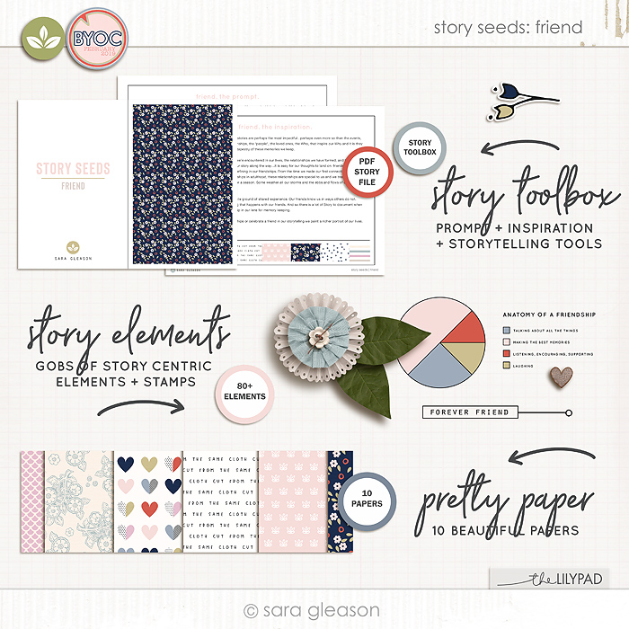 Story Seeds: Friend {Papers}